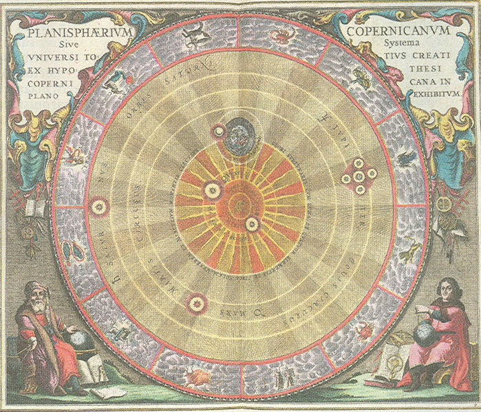 An illustration of the Copernican system by Andreas Cellarius (1660)