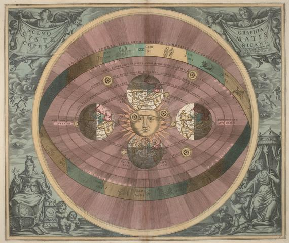 Another illustration of the Copernican system by Andreas Cellarius (1660)